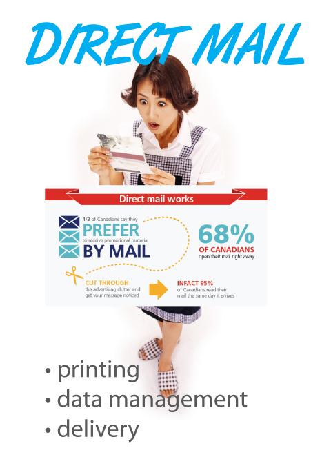 Qwik Print - Direct Mail Services