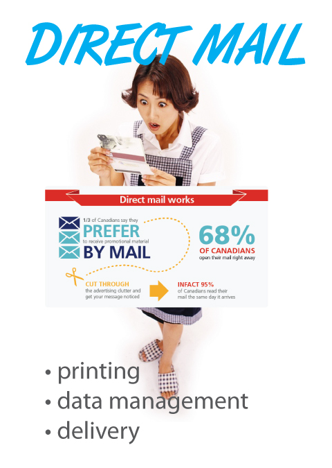 Qwik Print - Direct Mail Services